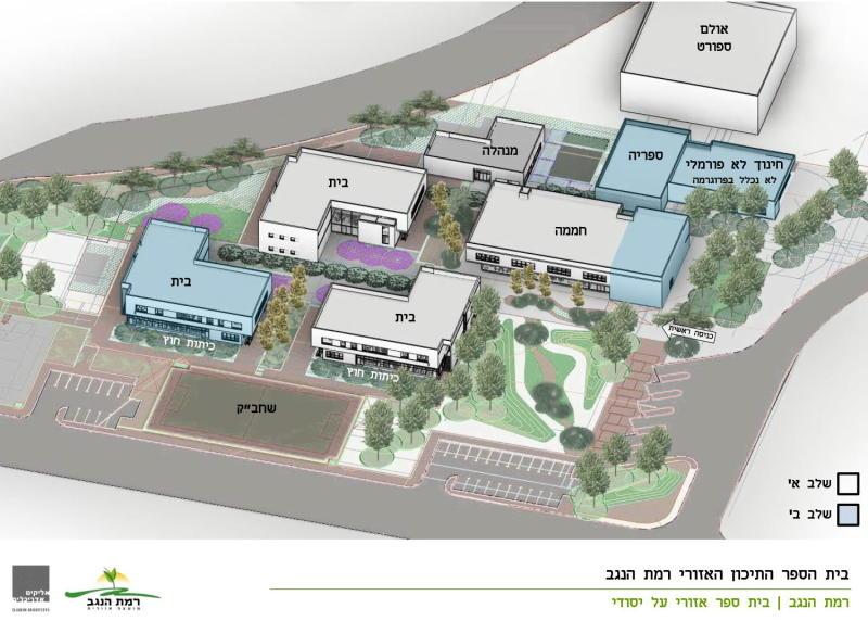 בית הספר התיכון החדש ברמת נגב